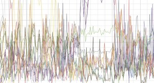 CPU Graph as Art